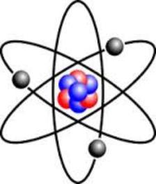 subatomic particles = chi energy
