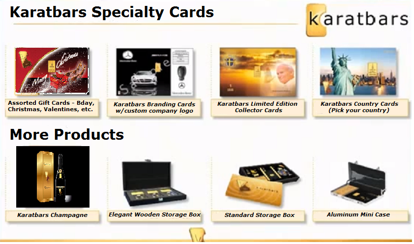 Karatbars International Products
