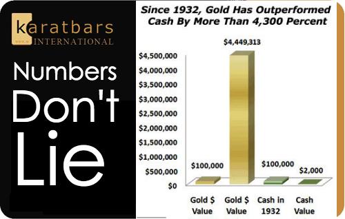 Karatbars - Numbers Don't Lie